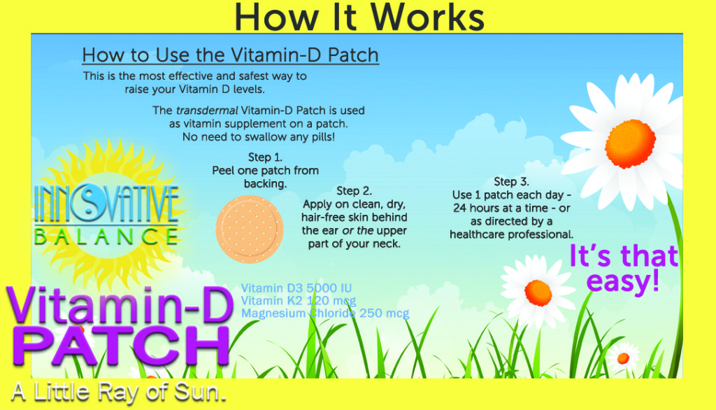 how the vitamin d patch works
