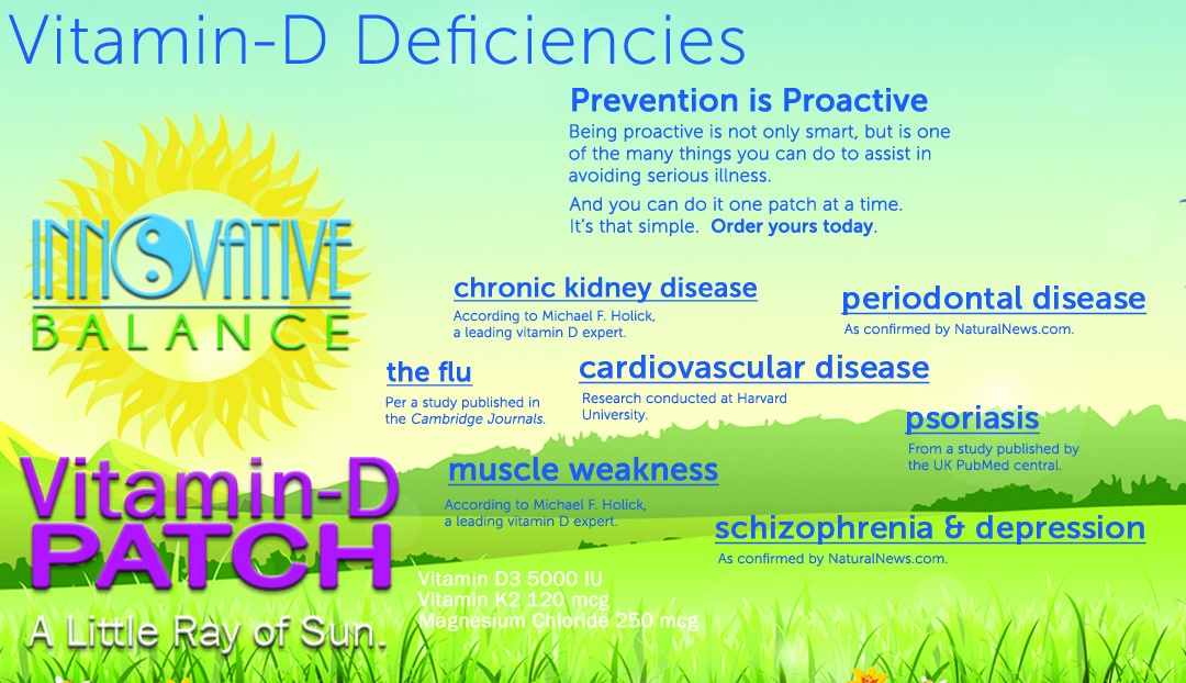 Who is At Risk of a Vitamin D Deficiency?
